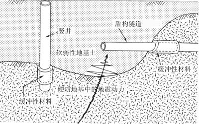 注浆机控制线路接线图